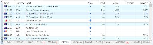 MT5 economic calendar
