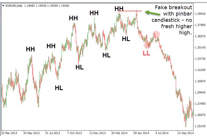 Trading against momentum