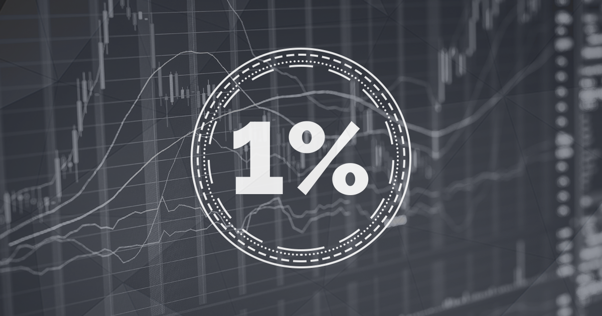 Why Day Traders Should Stick to the 1 Percent Rule (And How to Do It)
