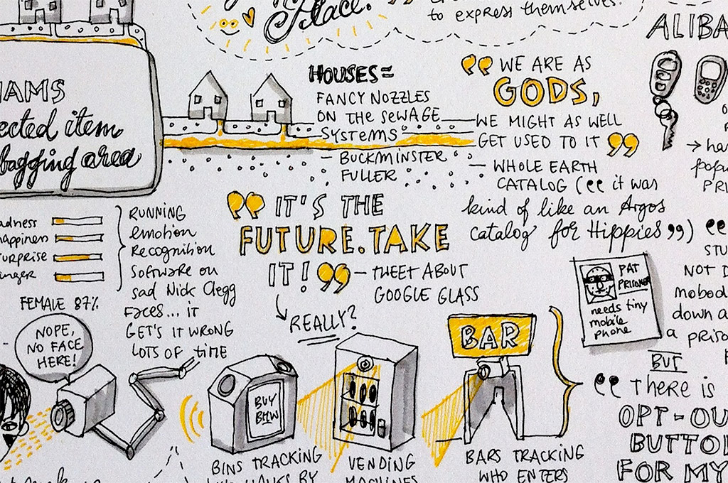 Eva-Lotta Lamm's sketched notes from dConstruct 2013