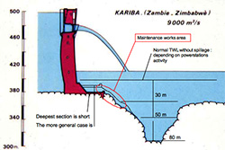 Op-Ed: A clear and present danger of Kariba  Dam collapse