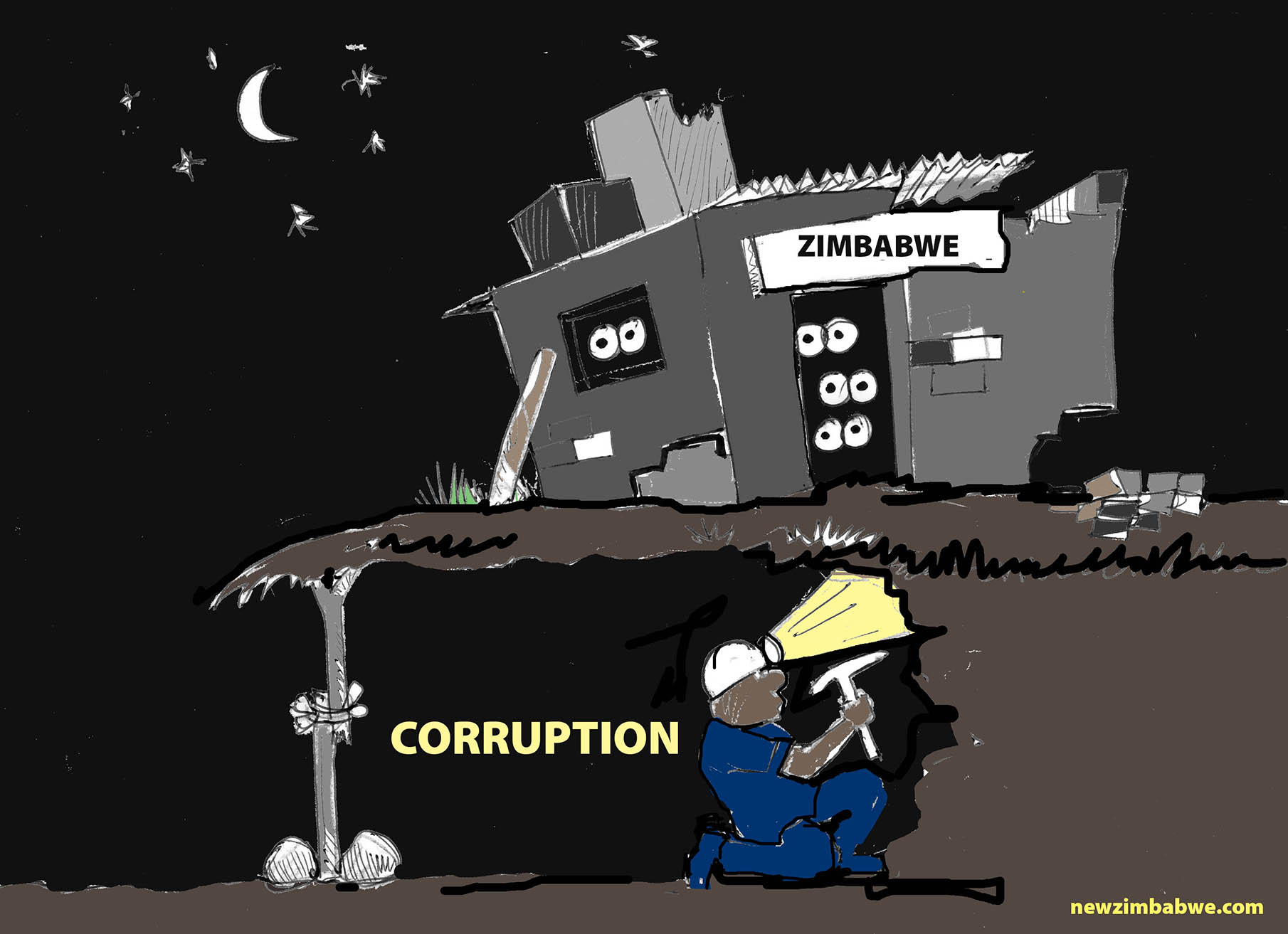 Corruption hinders development