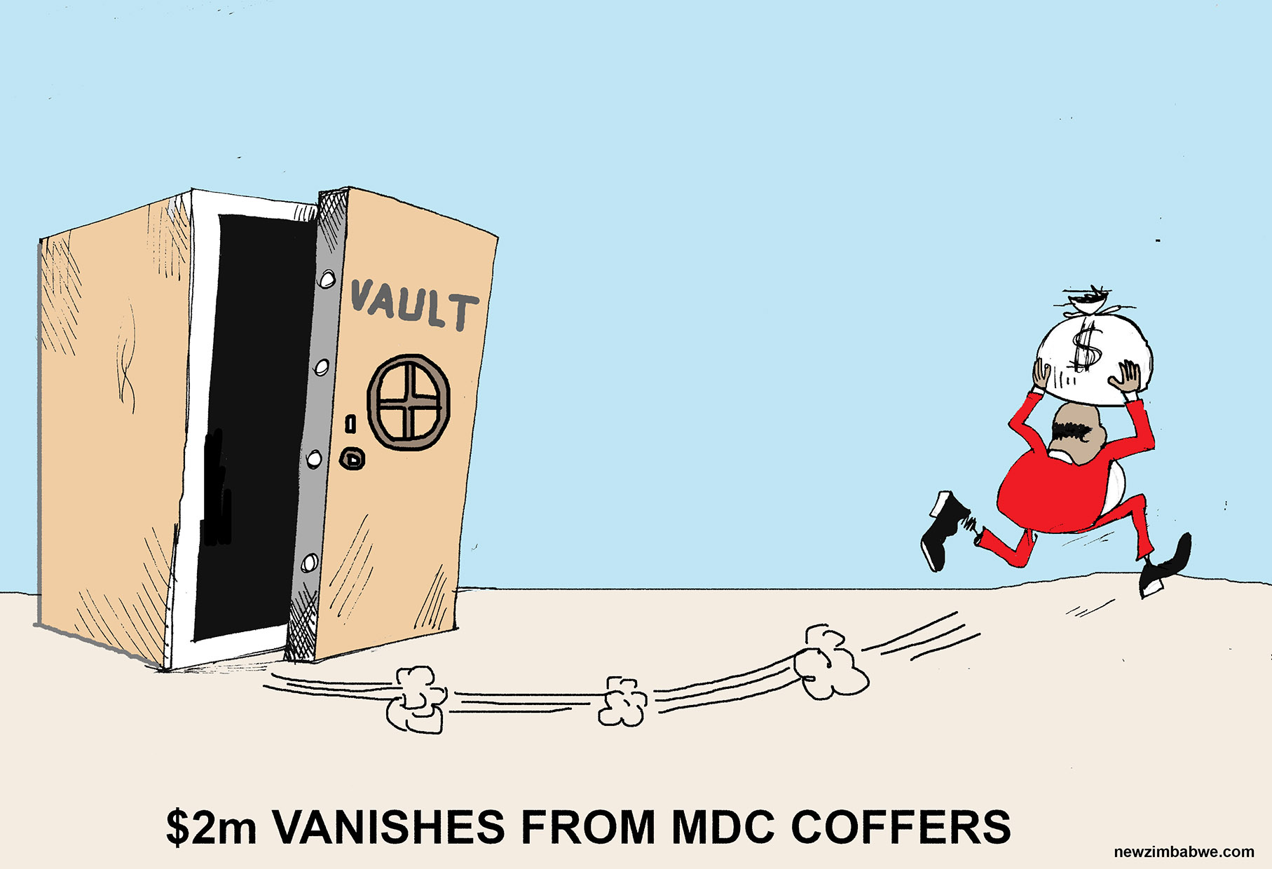 $2m vanishes from MDC