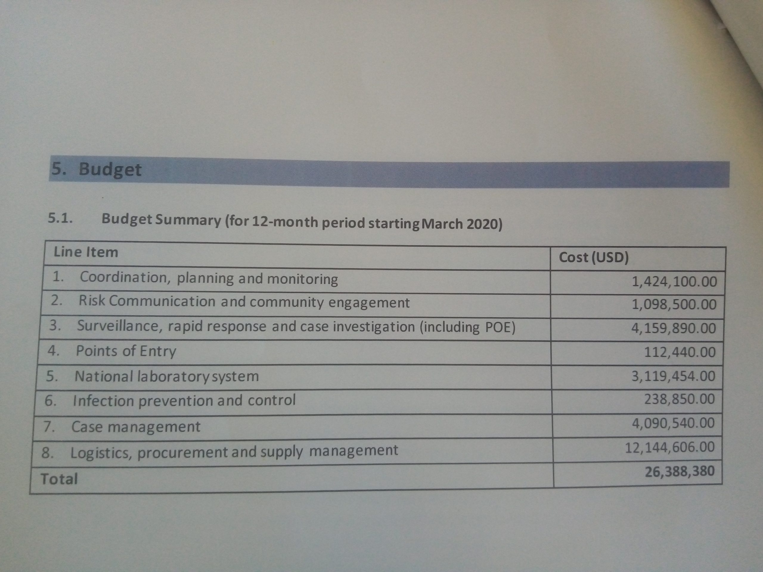 govt devotes us 26 million towards covid