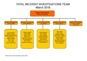 Prisons and Probation Ombudsman, fatal incidents investigations