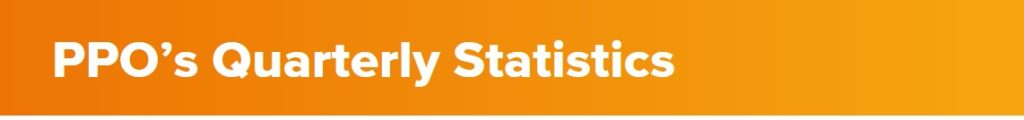 Quarterly stats banner