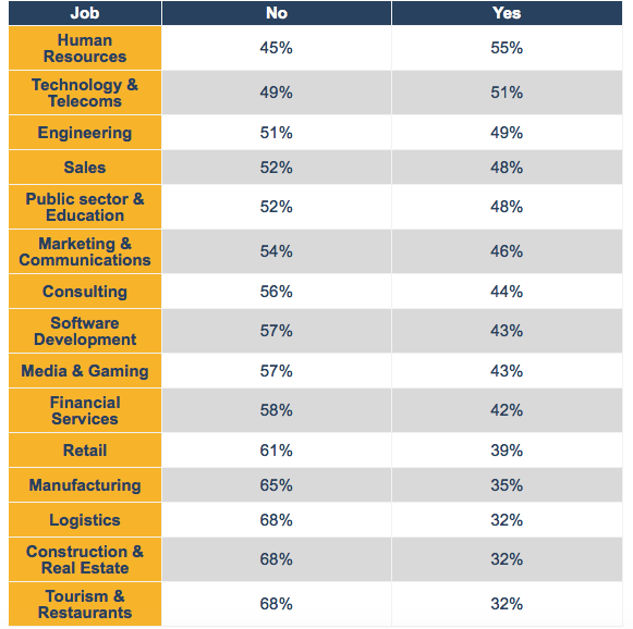 job-satisfaction-by-industry