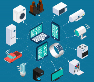 Field service Internet of Things IoT