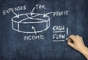 Short-term finance options are there to help you manage cash flow