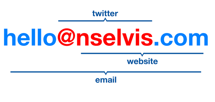 The all-in-one social media business card