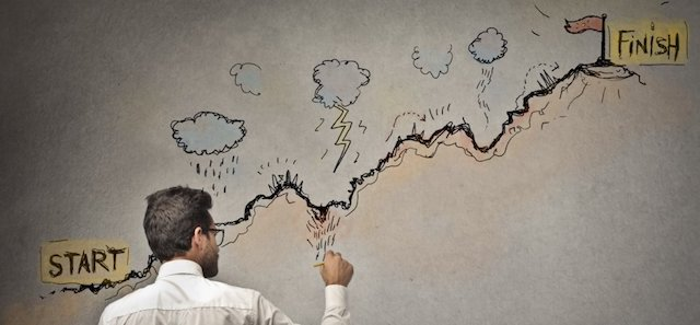entrepreneurial-resilience