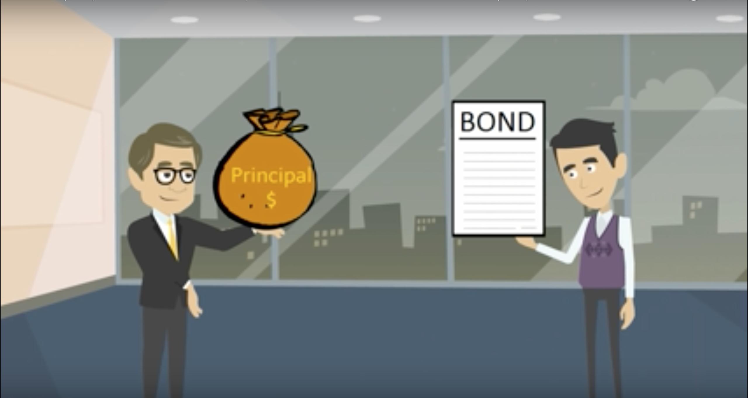 83f4ed48ad Che cosa sono le obbligazioni? E qual è il significato del rating? |  DaDaMoney