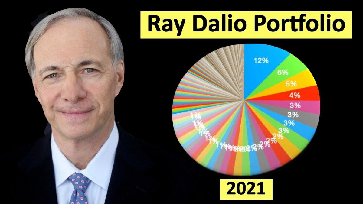 Un'analisi del portafoglio 2021 di Ray Dalio