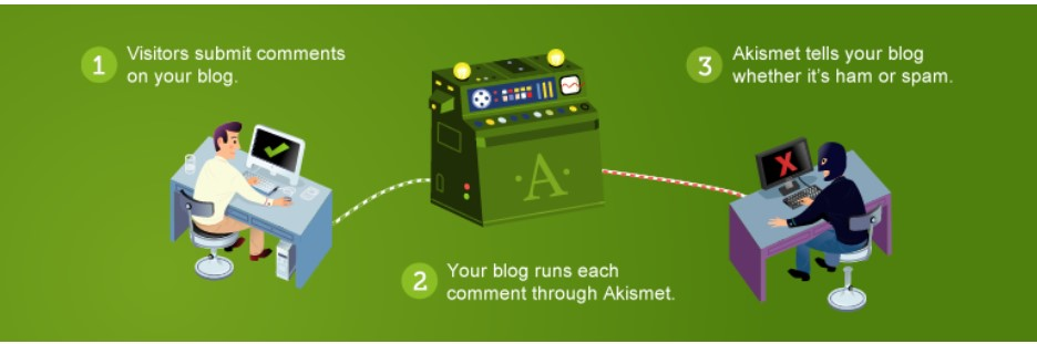 Akismet-WordPress-Plugins-List