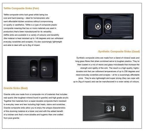 Schock Lithos D100 1.0 Bowl Reversible Nero Black Granite Kitchen Sink & Waste