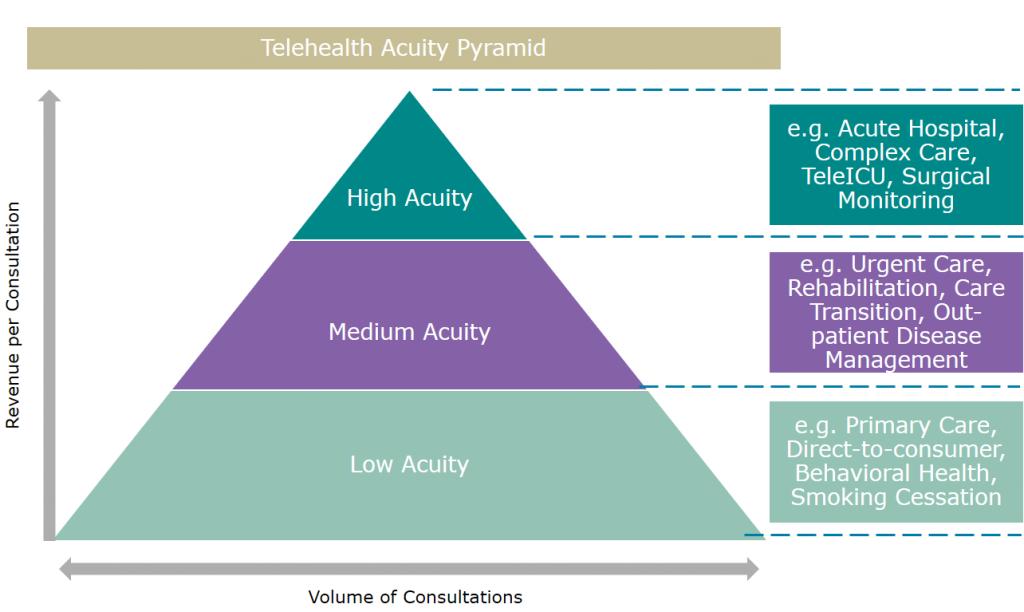 AG Acuity Pyramid 27.07.17