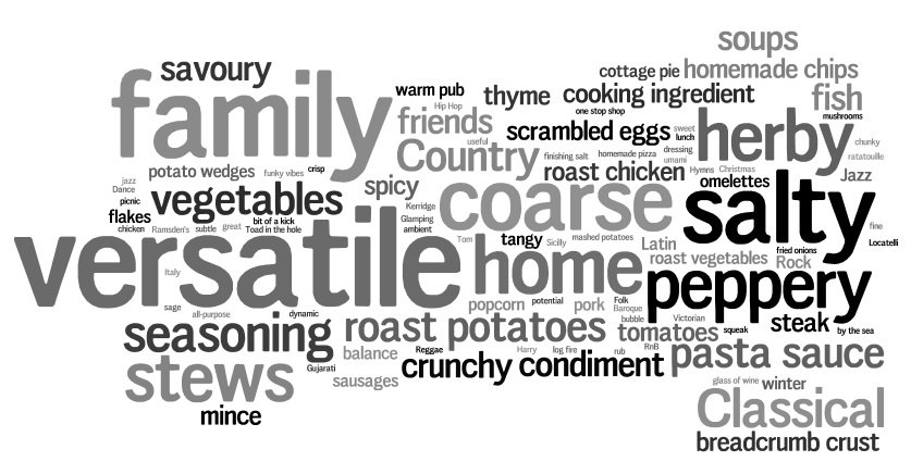 Steenbergs Organic Perfect Salt Wordle
