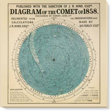 Diagram of the Comet of 1858