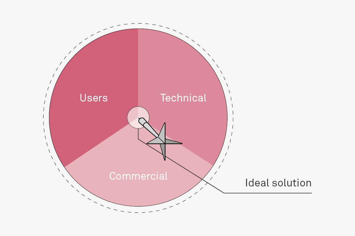 users-technical-commercial
