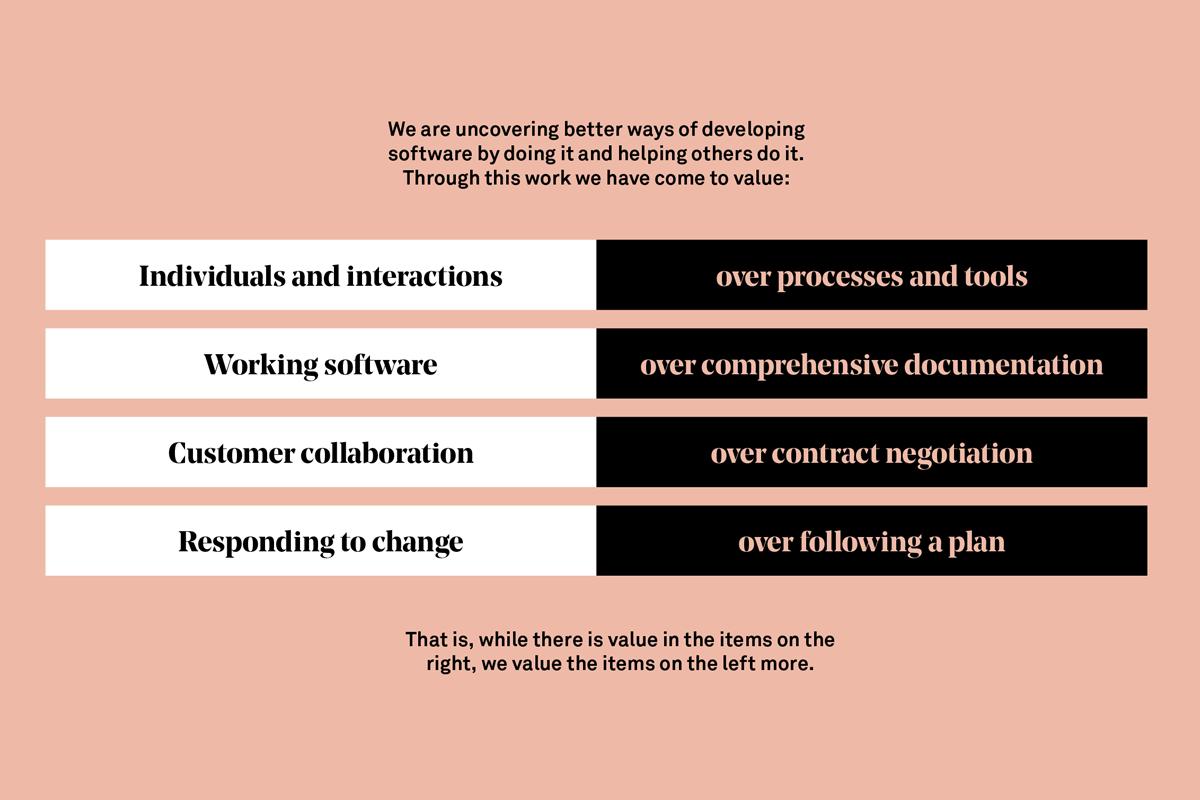 agile-manifesto-figure-4