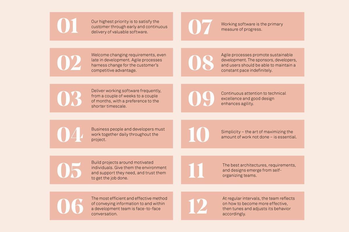 agile-guiding-principles-figure-3