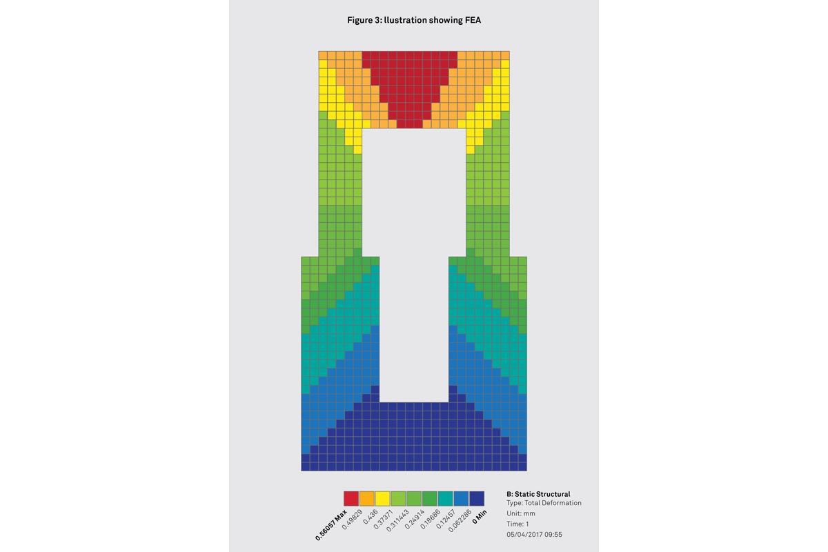 figure-3-illustration-showing-fea