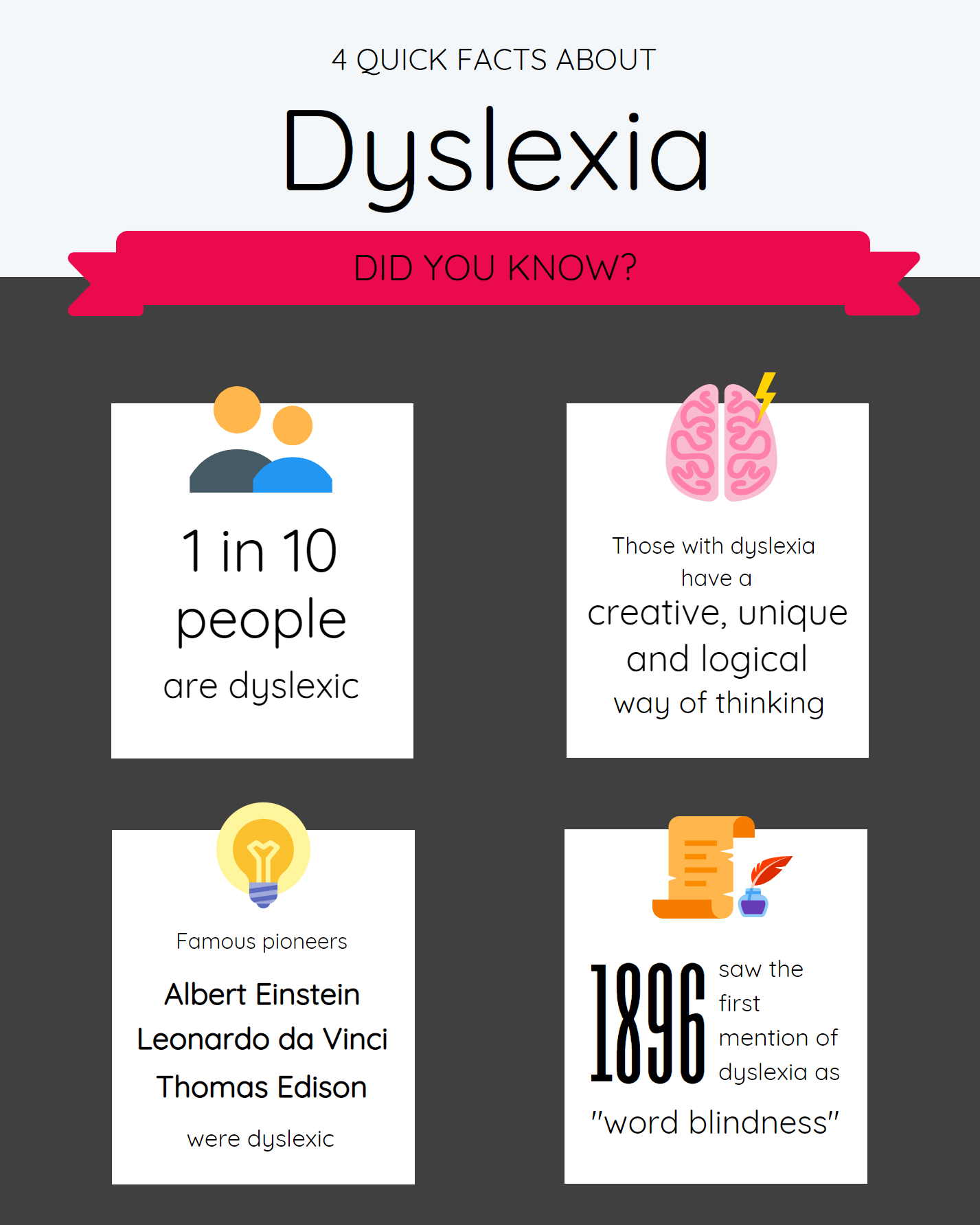 Quick facts about dyslexia, infographic