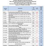 thumbnail of Web-Scientific-Spring-Sale-2018-v2-PDF-COPY