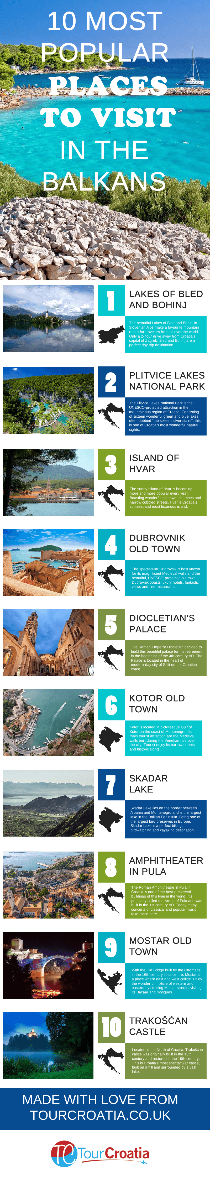 10 Most Popular Places to Visit in the Balkans [Infographic]