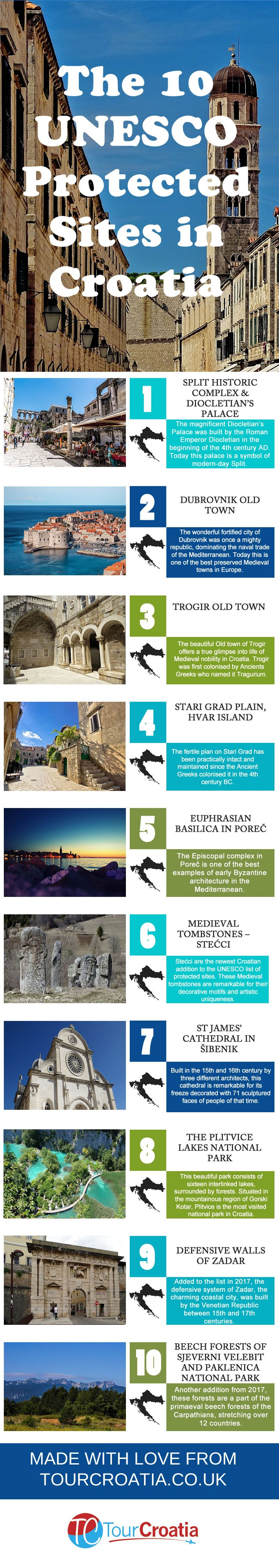 The 10 UNESCO Protected Sites in Croatia [Infographic]
