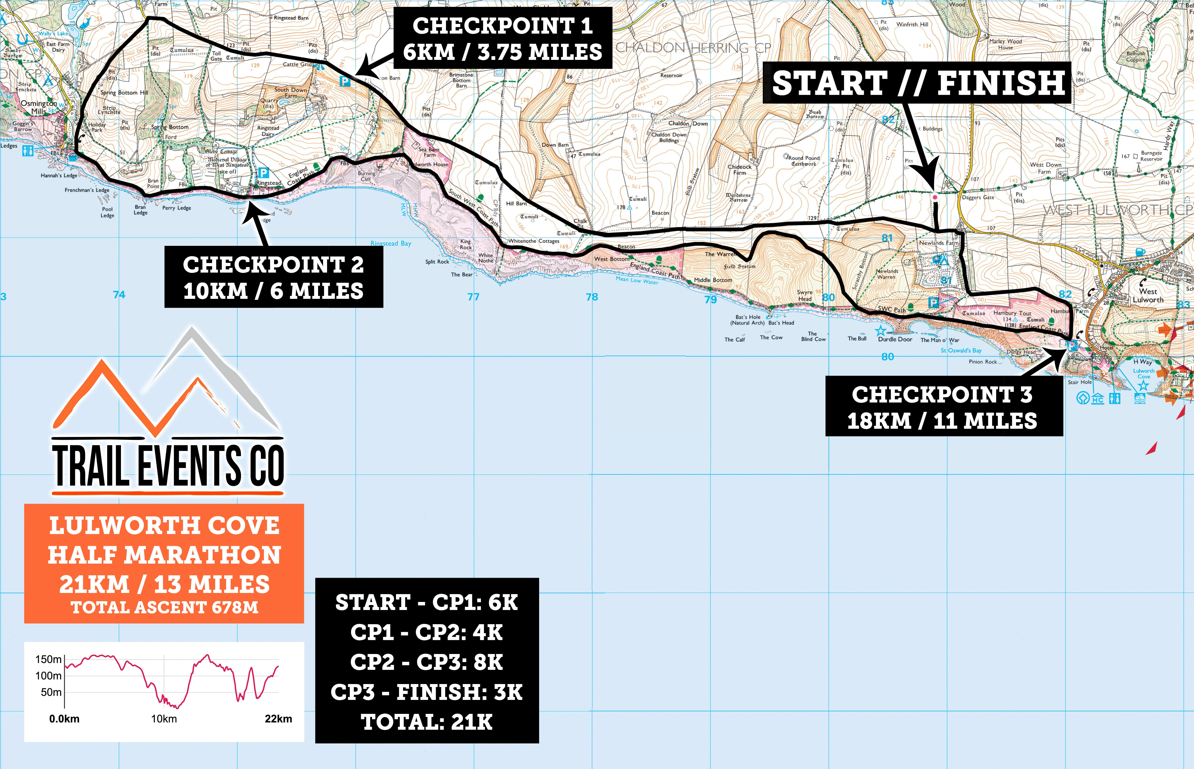 Lulworth Cove - Half Marathon