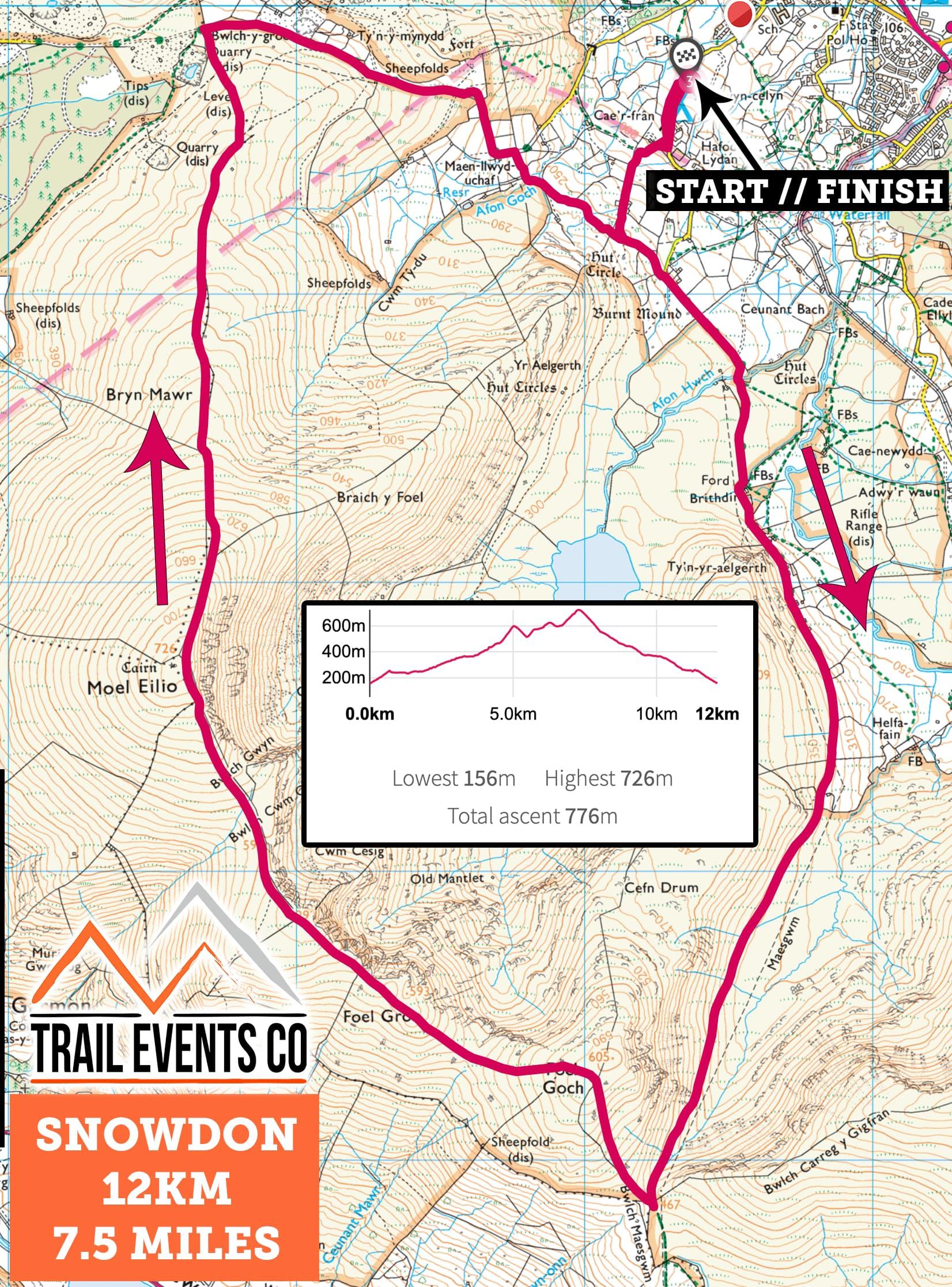 Snowdon 12K Route