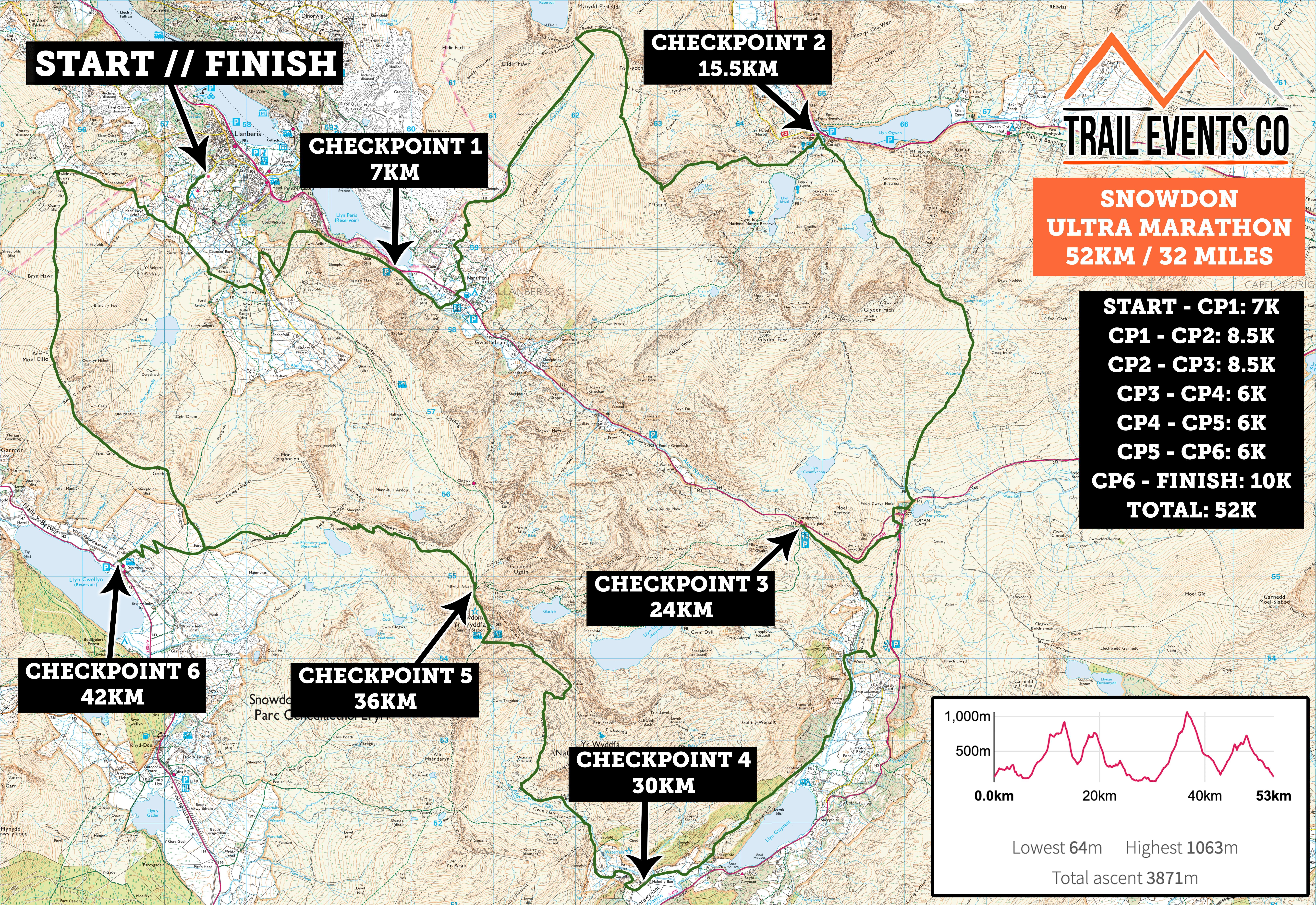 Snowdon Ultra Marathon Route