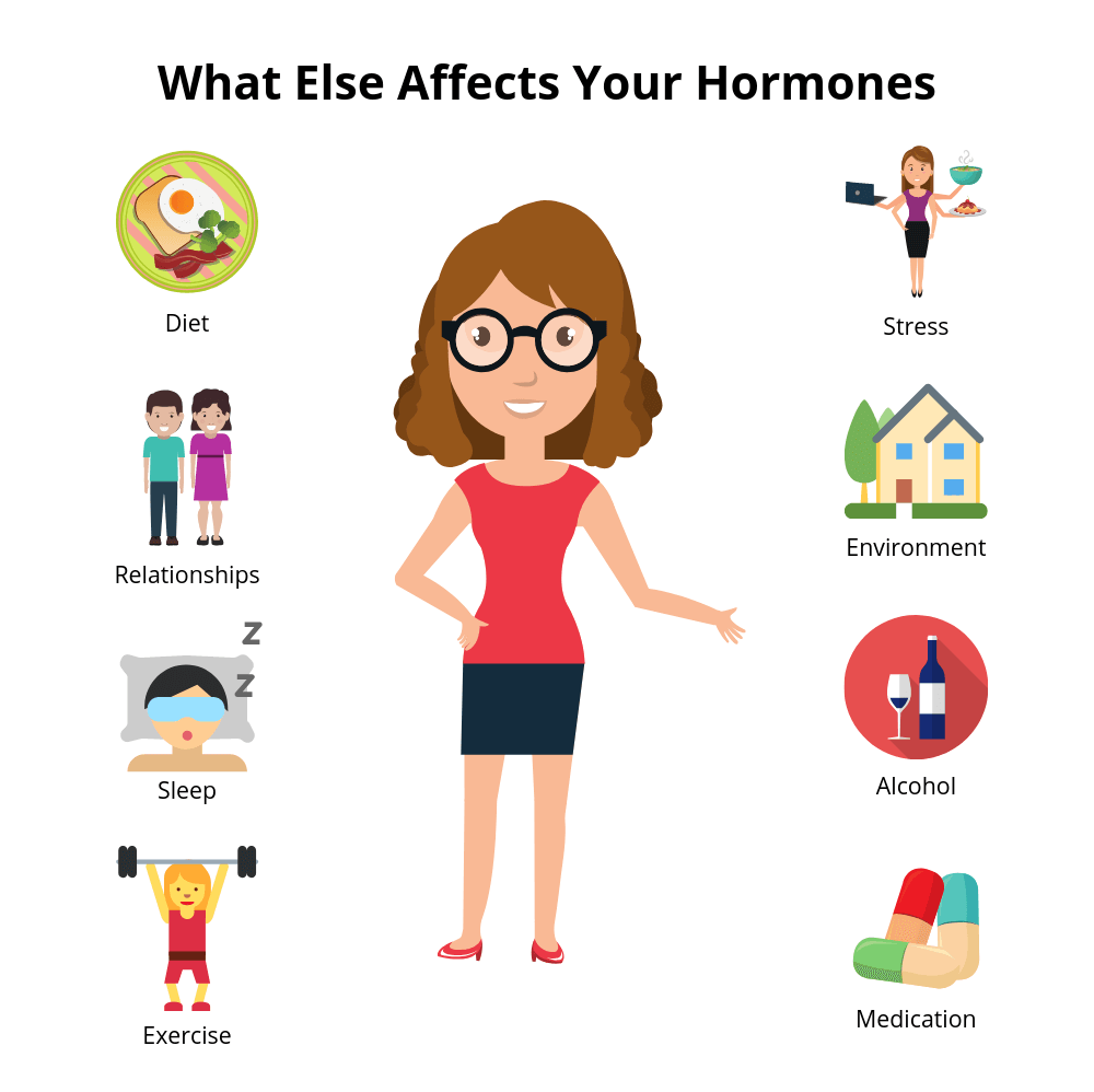 Middle Age Spread Hormonal Effects