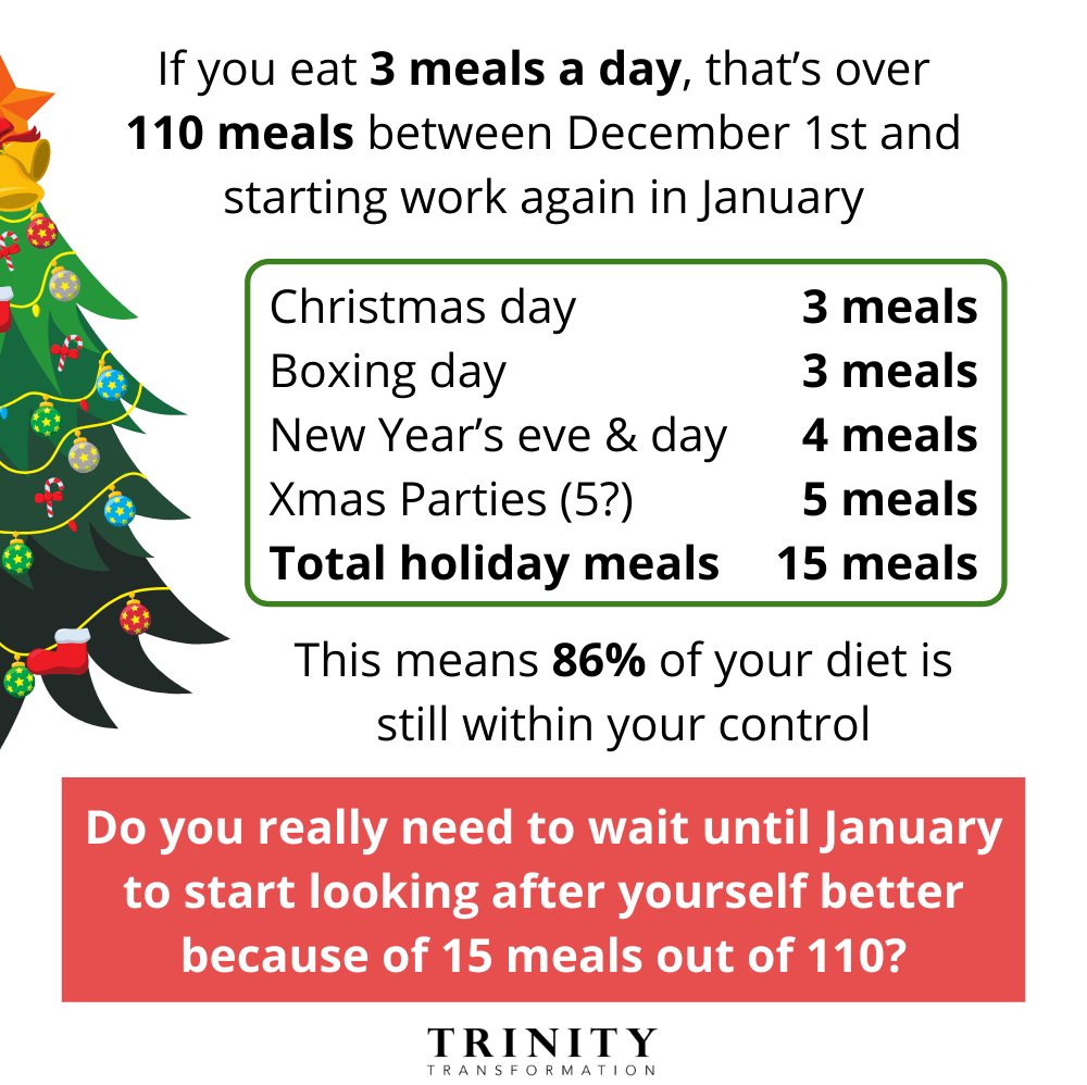 Christmas Weight Loss plan
