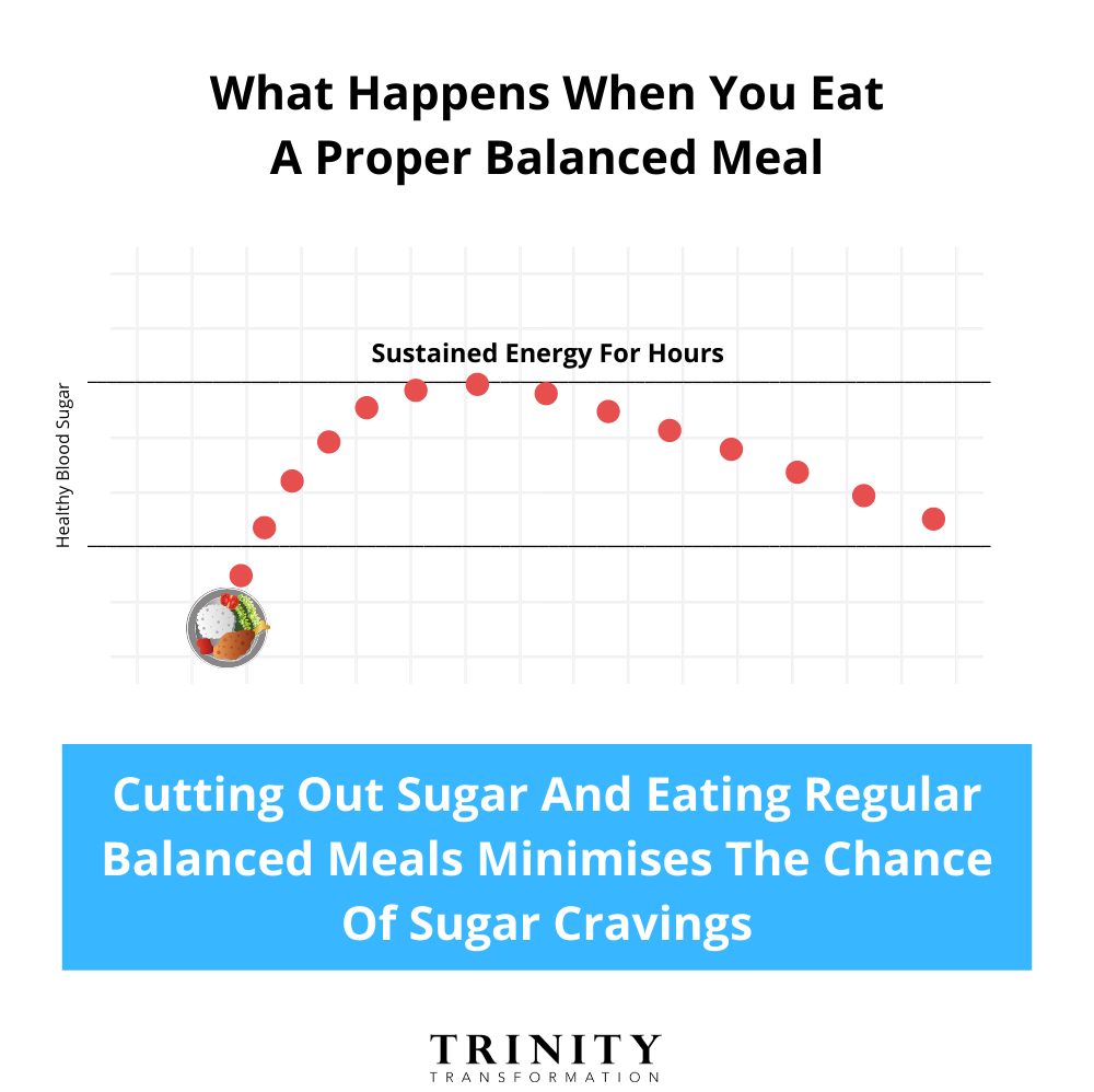 Stop sugar cravings by eating regular balanced meals