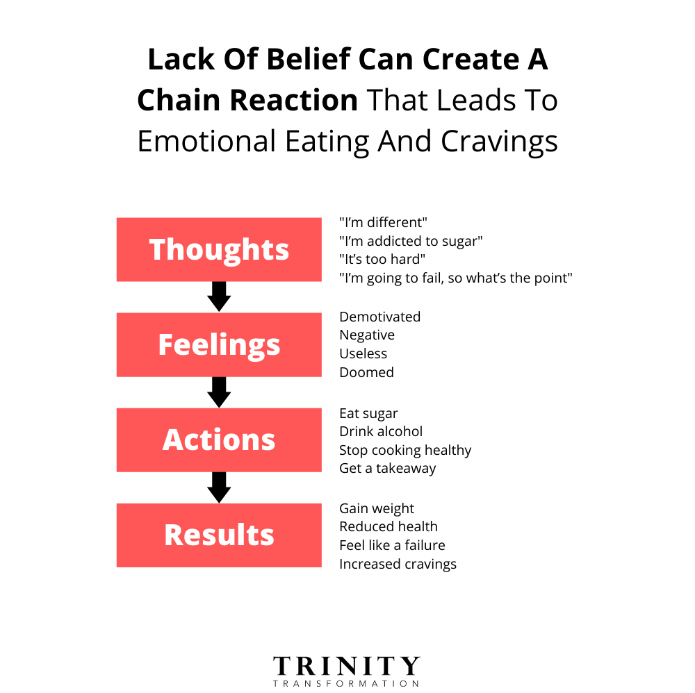 How to stop negative thoughts and self-sabotage, and also stop sugar cravings