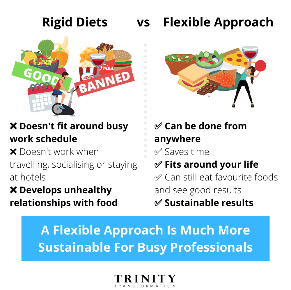 A Flexible Approach Is Better For Combatting Stress Eating
