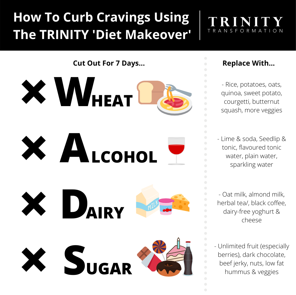 Cutting out the WADS foods and doing a Diet Makeover can help with reducing stress eating