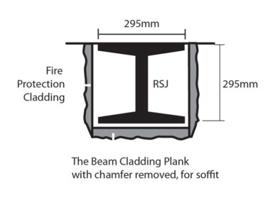 Beam Cladding Plank