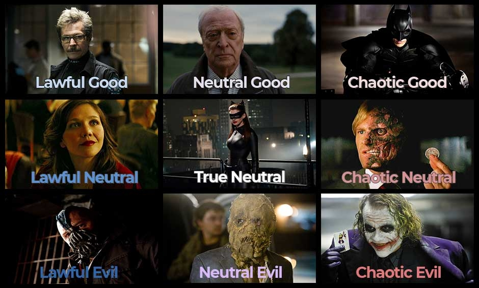 Character Alignment and Voice Acting