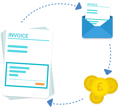 What is Invoice Finance? Prices, Quotes & Guides | WhatCost