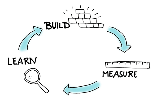 Lean startup methodology to build your MVP, build-measure-learn, feedback loop to improve your product with Wolfpack Digital