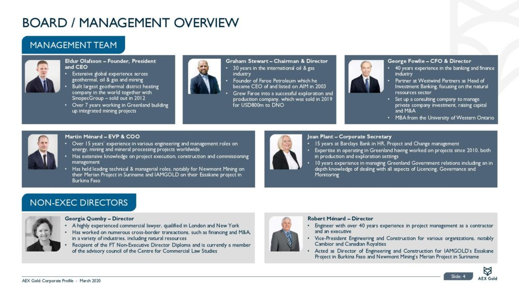 Aex Gold Corporate Presentation Corporate Presentation March 2020 Page 004