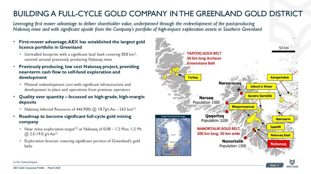 Aex Gold Corporate Presentation Corporate Presentation March 2020 Page 005