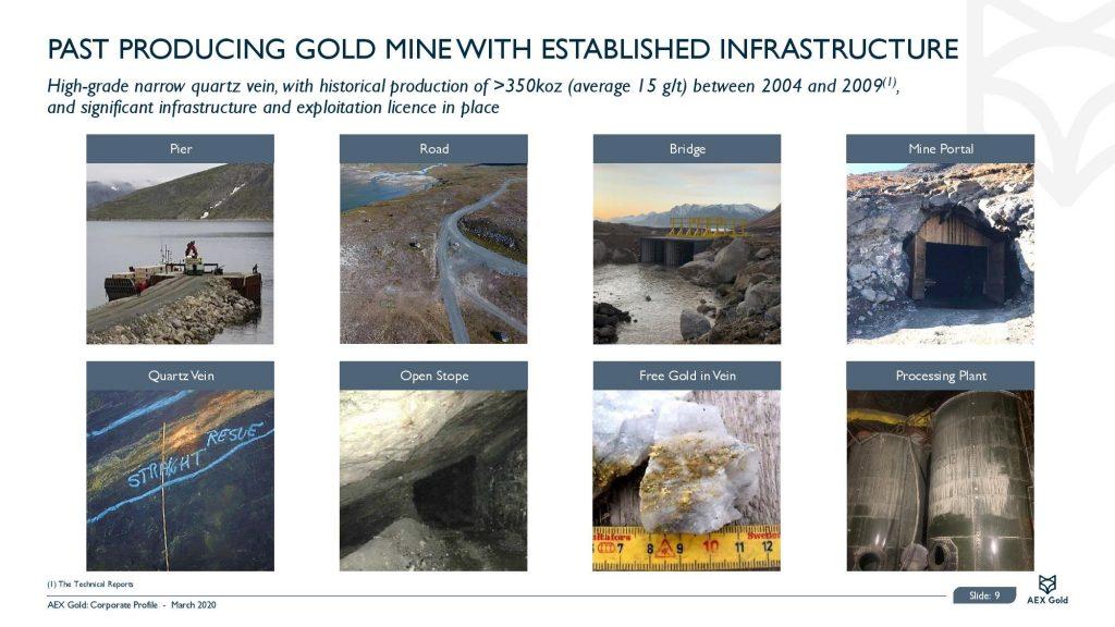 Aex Gold Corporate Presentation Corporate Presentation March 2020 Page 009