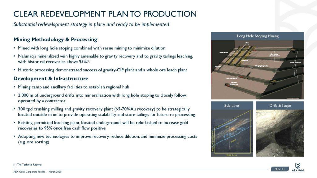 Aex Gold Corporate Presentation Corporate Presentation March 2020 Page 011