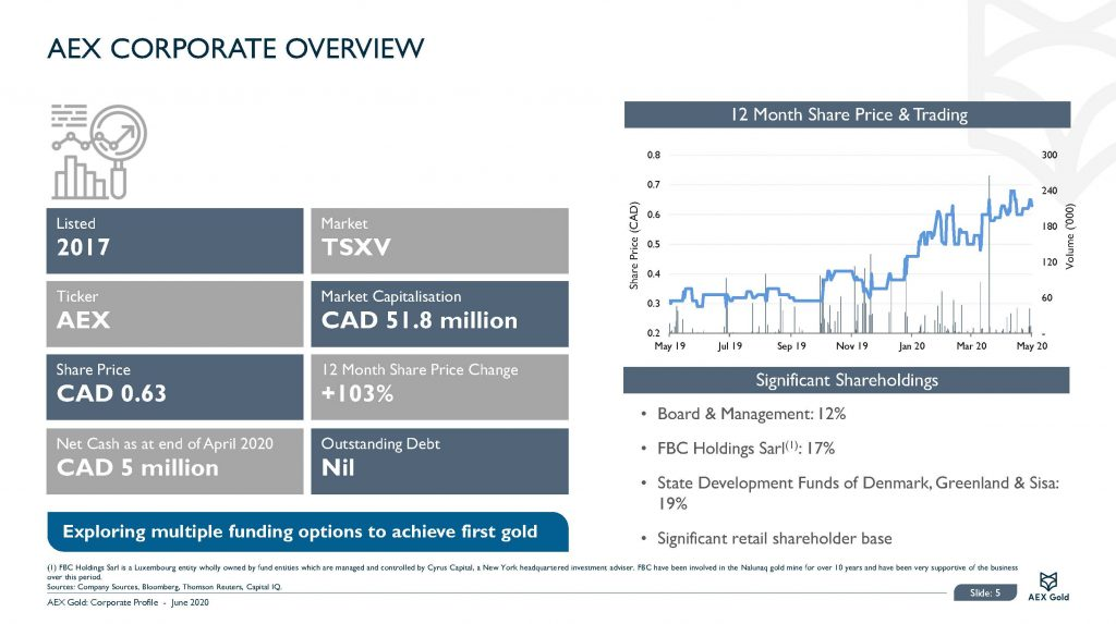 Aex Gold Corporate Presentation June 2020 Page 05