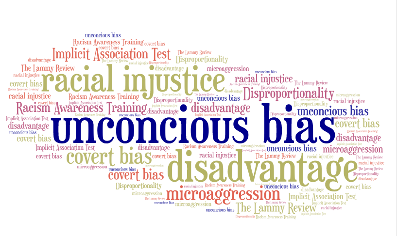 Unravelling the concept of unconscious bias | Institute of Race ...