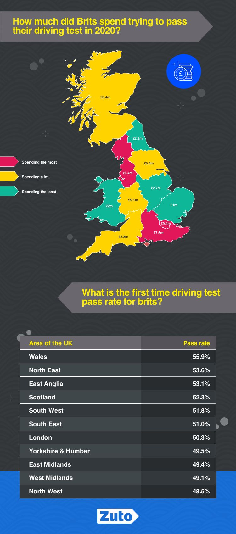 Image of how much brits spent on driving tests and their pass rates by region